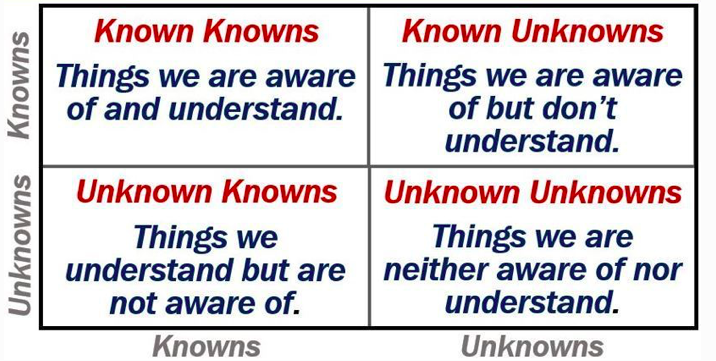 Unknown knows