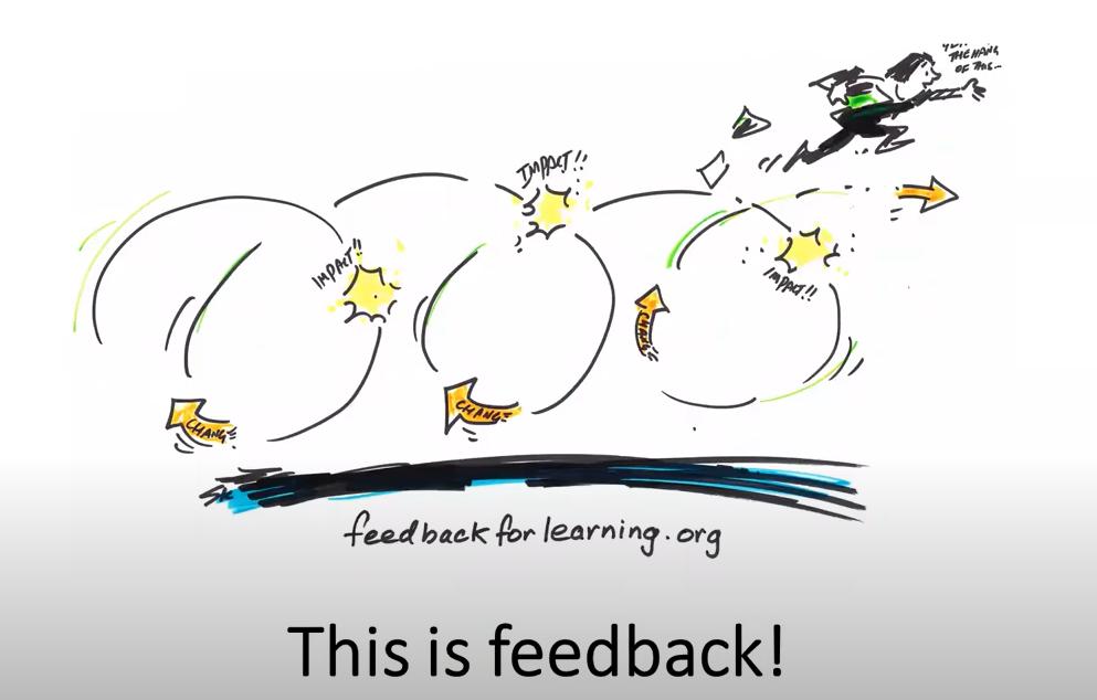Image of feedback process